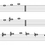 Natural minor, harmonic minor and melodic minor scales