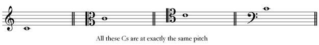 middle-c-treble-bass-alto-tenor-clefs