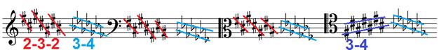 tenor-sharps